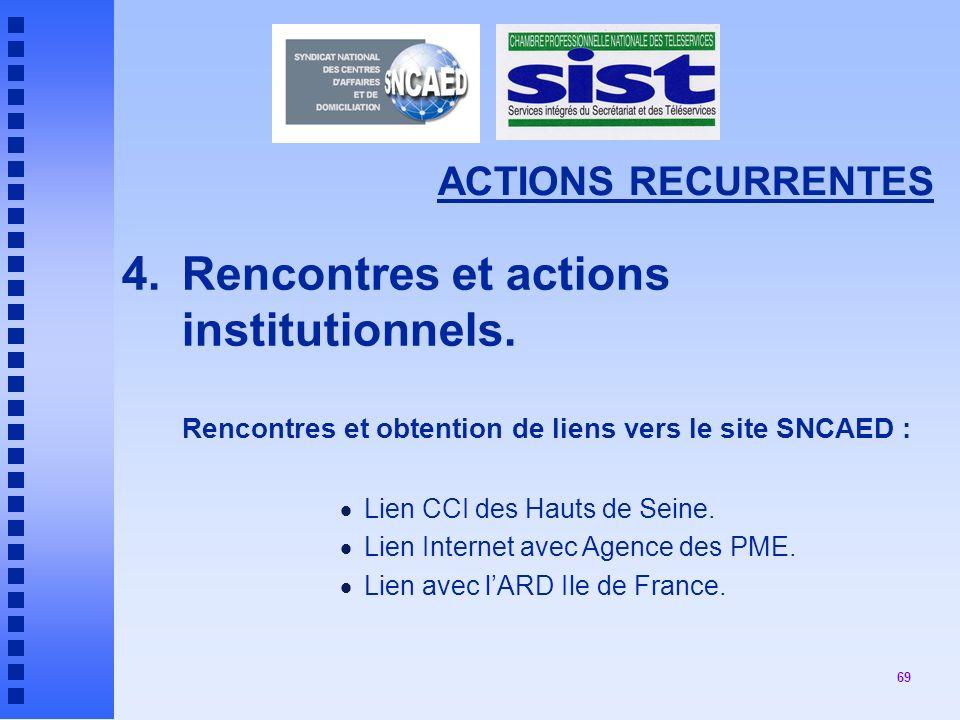 69 ACTIONS RECURRENTES 4.Rencontres et actions institutionnels.