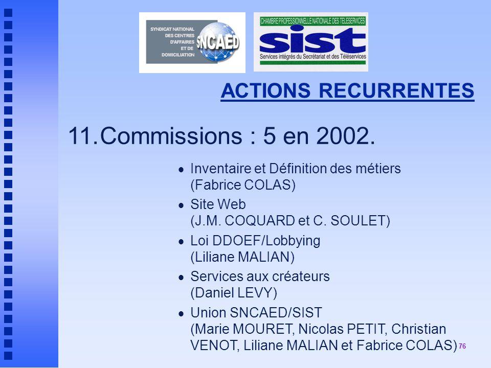 76 ACTIONS RECURRENTES 11.Commissions : 5 en 2002.