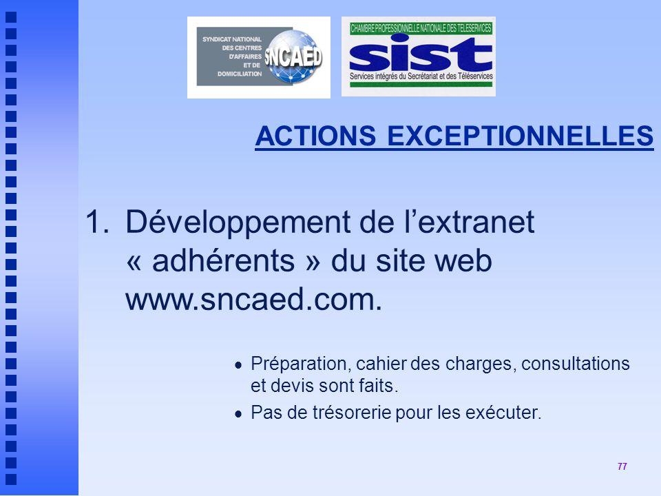 77 ACTIONS EXCEPTIONNELLES 1.Développement de lextranet « adhérents » du site web www.sncaed.com.