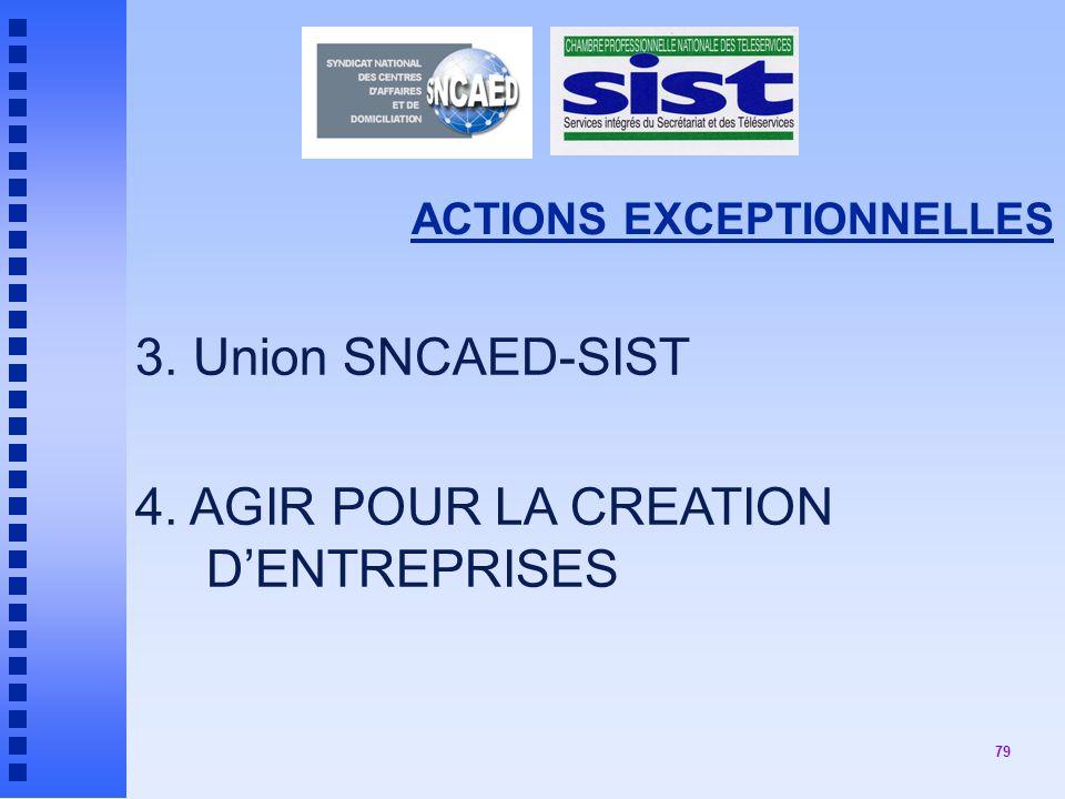 79 ACTIONS EXCEPTIONNELLES 3. Union SNCAED-SIST 4. AGIR POUR LA CREATION DENTREPRISES