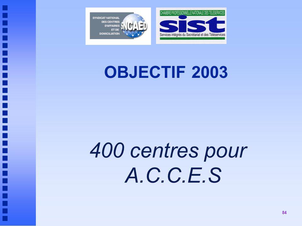 84 OBJECTIF 2003 400 centres pour A.C.C.E.S