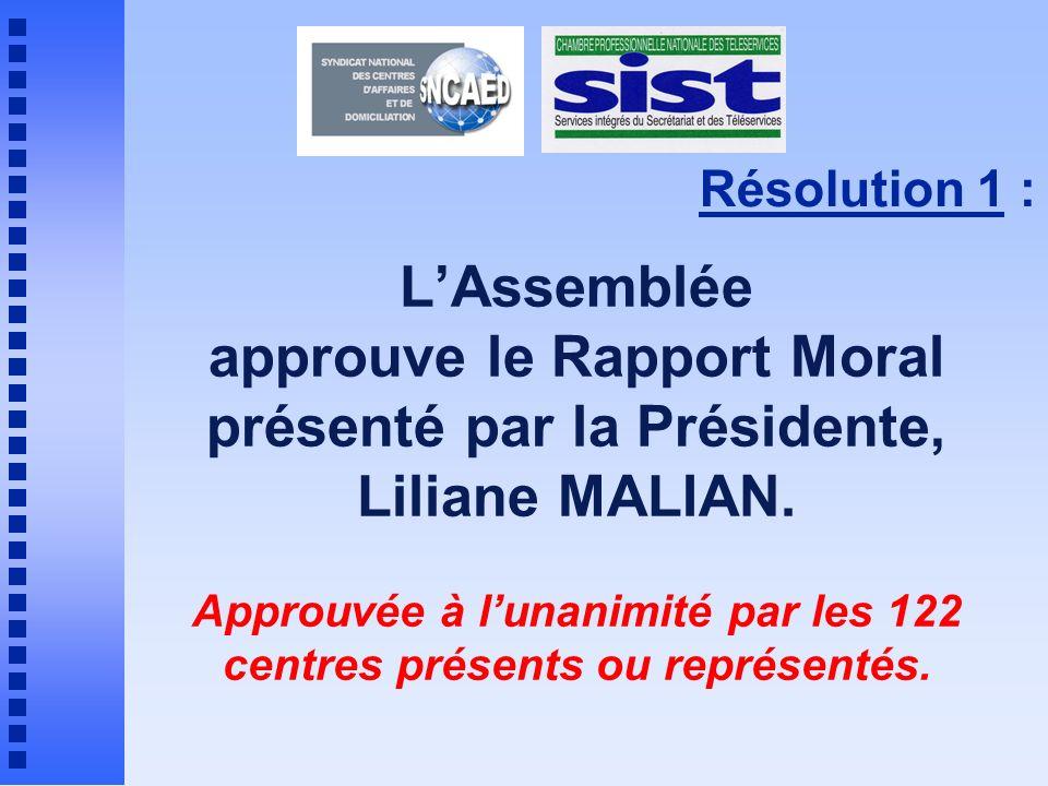Résolution 1 : LAssemblée approuve le Rapport Moral présenté par la Présidente, Liliane MALIAN.