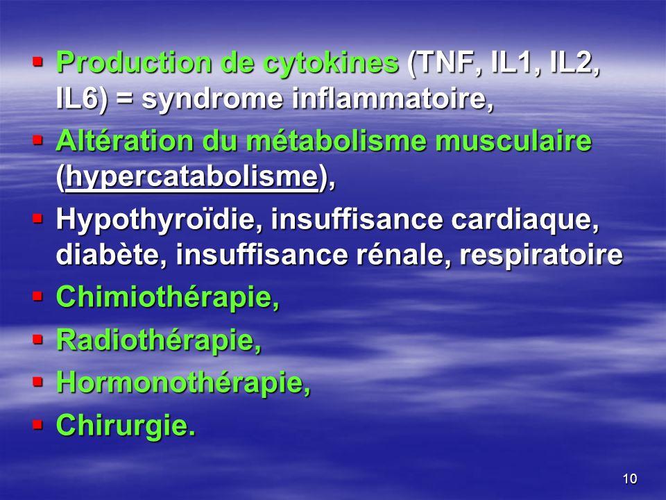 10 Production de cytokines (TNF, IL1, IL2, IL6) = syndrome inflammatoire, Production de cytokines (TNF, IL1, IL2, IL6) = syndrome inflammatoire, Altér