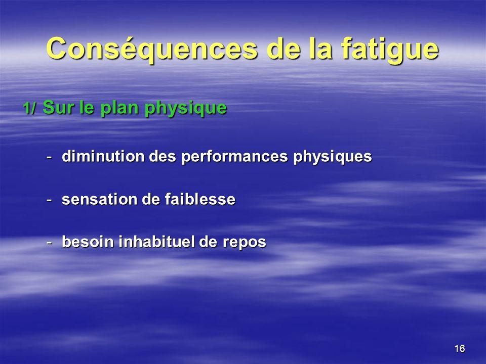 16 Conséquences de la fatigue 1/ Sur le plan physique -diminution des performances physiques -sensation de faiblesse -besoin inhabituel de repos