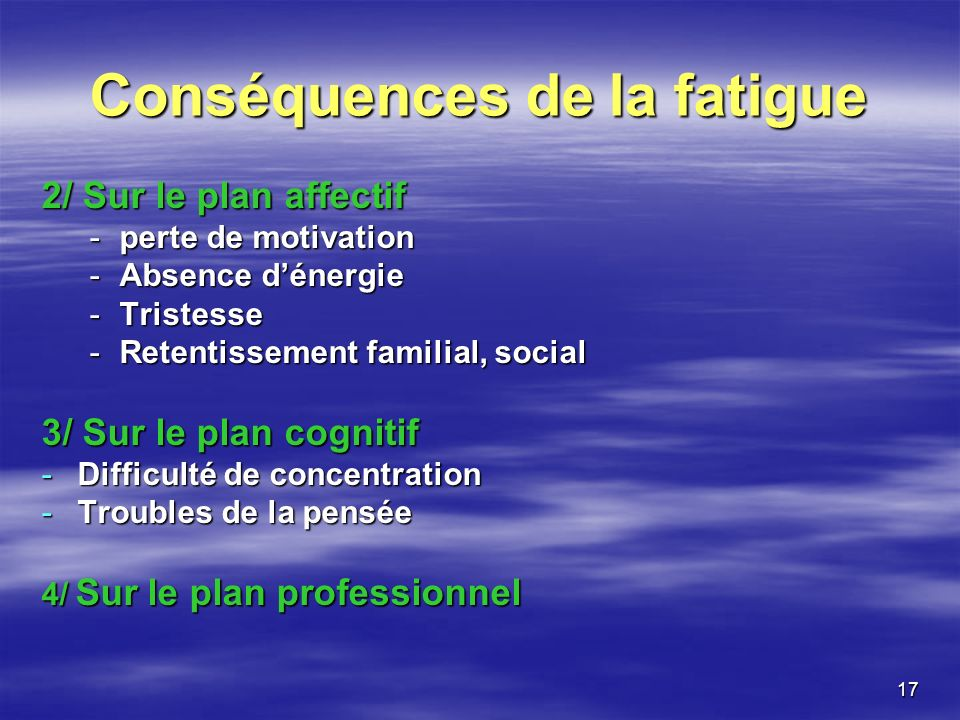 17 Conséquences de la fatigue 2/ Sur le plan affectif -perte de motivation -Absence dénergie -Tristesse -Retentissement familial, social 3/ Sur le pla
