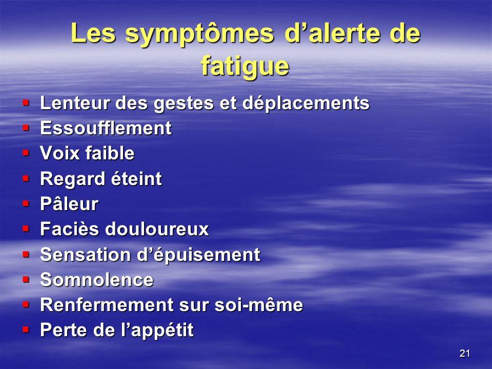 21 Les symptômes dalerte de fatigue Lenteur des gestes et déplacements Lenteur des gestes et déplacements Essoufflement Essoufflement Voix faible Voix