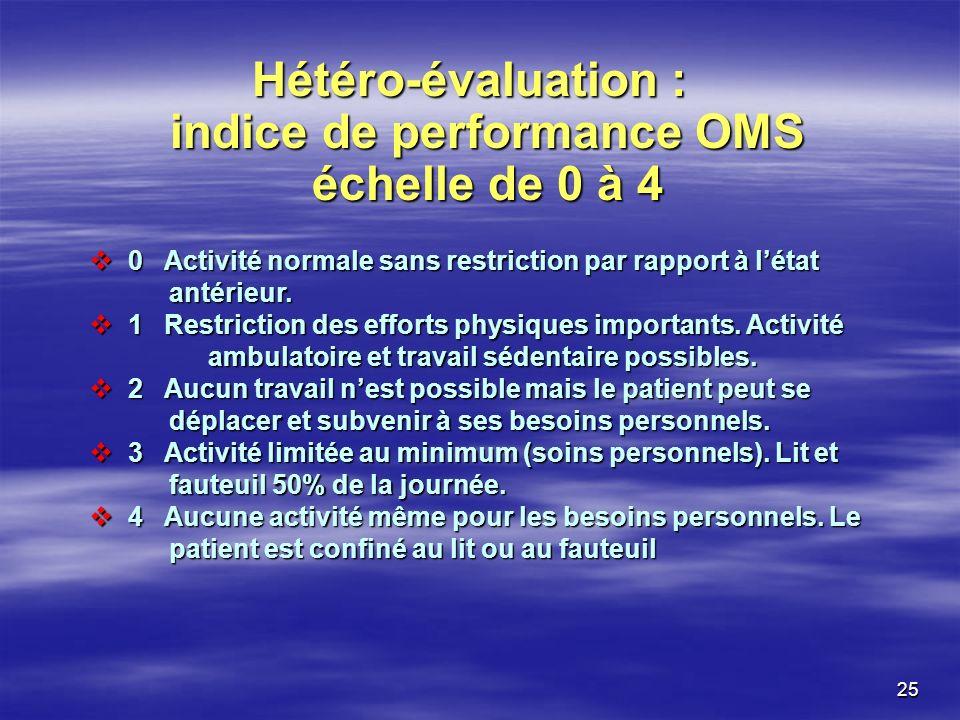 25 Hétéro-évaluation : indice de performance OMS échelle de 0 à 4 0 Activité normale sans restriction par rapport à létat 0 Activité normale sans rest