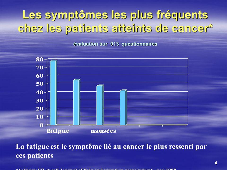 5 Prévalence de la fatigue en cancérologie.