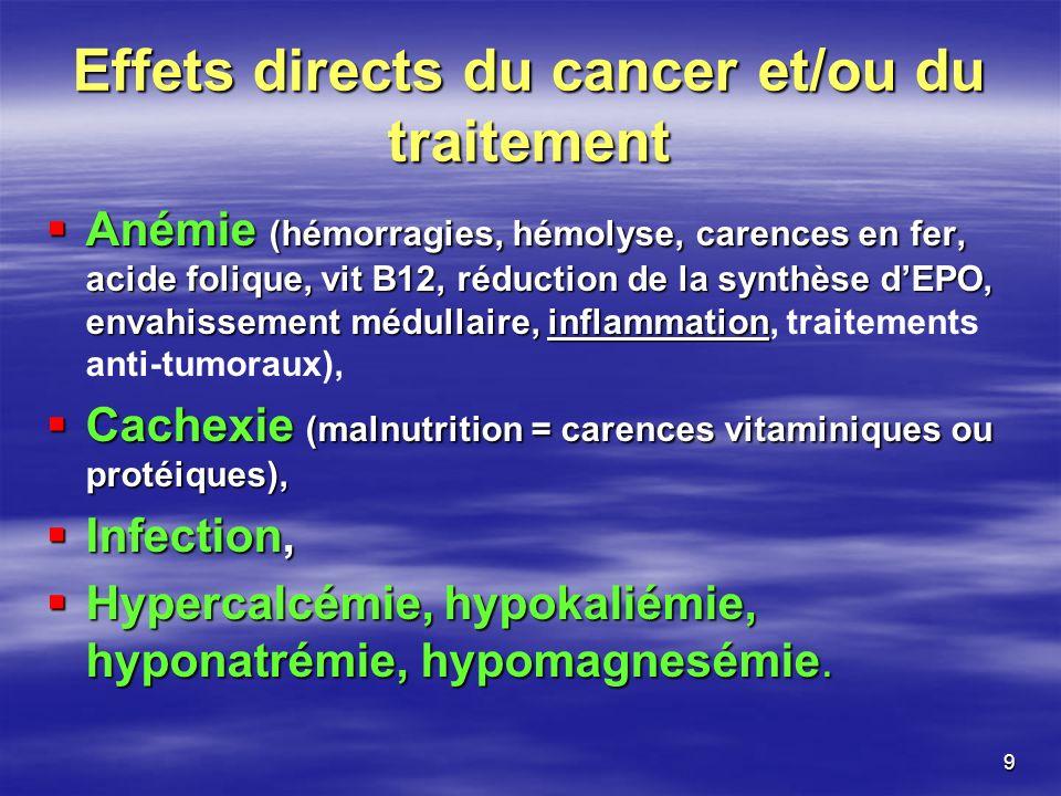 9 Effets directs du cancer et/ou du traitement Anémie (hémorragies, hémolyse, carences en fer, acide folique, vit B12, réduction de la synthèse dEPO,