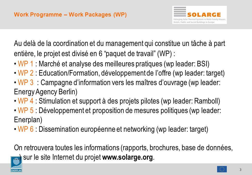 3 Au delà de la coordination et du management qui constitue un tâche à part entière, le projet est divisé en 6 paquet de travail (WP) : WP 1 : Marché et analyse des meilleures pratiques (wp leader: BSI) WP 2 : Education/Formation, développement de loffre (wp leader: target) WP 3 : Campagne dinformation vers les maîtres douvrage (wp leader: Energy Agency Berlin) WP 4 : Stimulation et support à des projets pilotes (wp leader: Ramboll) WP 5 : Développement et proposition de mesures politiques (wp leader: Enerplan) WP 6 : Dissemination européenne et networking (wp leader: target) On retrouvera toutes les informations (rapports, brochures, base de données,...) sur le site Internet du projet www.solarge.org..