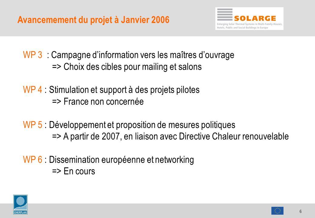 7 Marché individuel et collectif du solaire à 2004