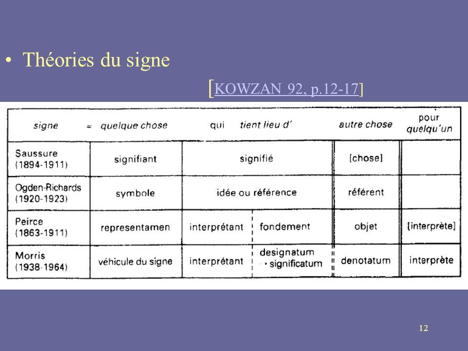 12 Théories du signe [ KOWZAN 92, p.12-17] KOWZAN 92, p.12-17