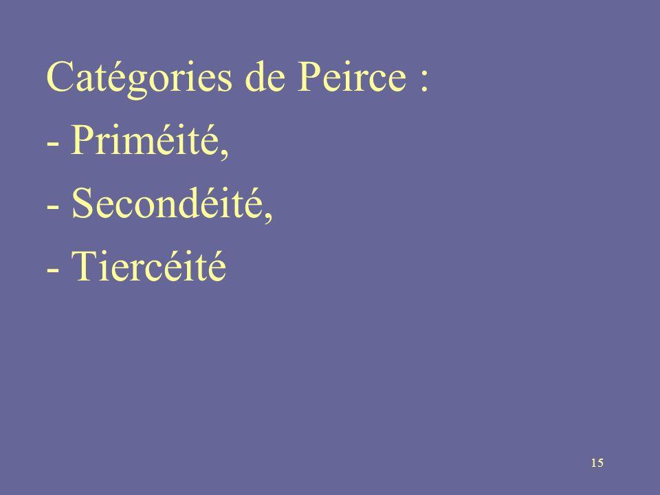 15 Catégories de Peirce : -Priméité, -Secondéité, -Tiercéité
