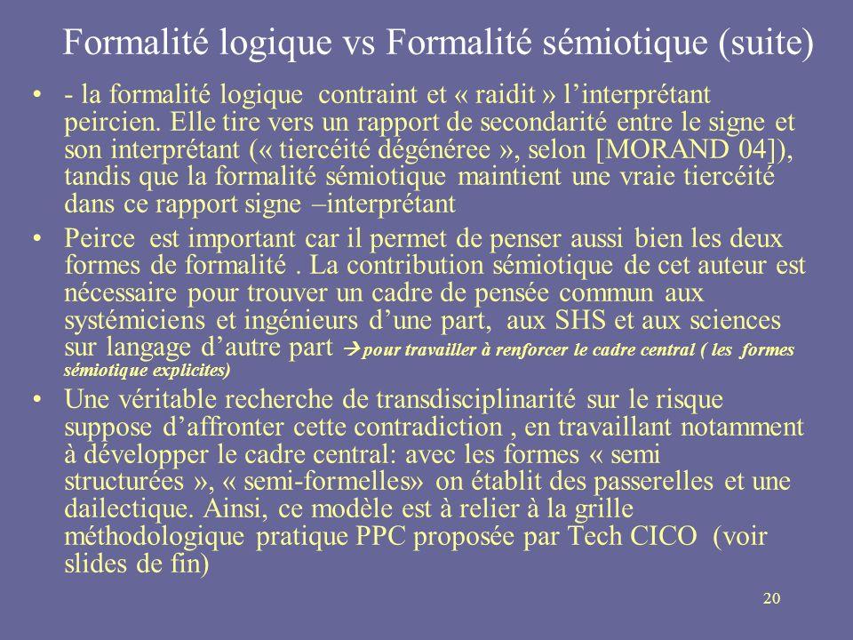 20 Formalité logique vs Formalité sémiotique (suite) - la formalité logique contraint et « raidit » linterprétant peircien. Elle tire vers un rapport