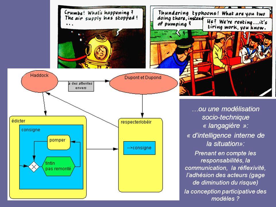 24 …ou une modélisation socio-technique « langagière »: « dintelligence interne de la situation»: Prenant en compte les responsabilités, la communicat