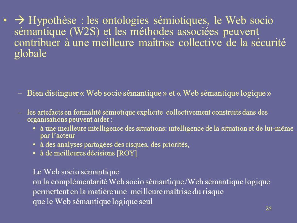 25 Quelle approche du Risque et de la Sécurité Globale ? Hypothèse : les ontologies sémiotiques, le Web socio sémantique (W2S) et les méthodes associé