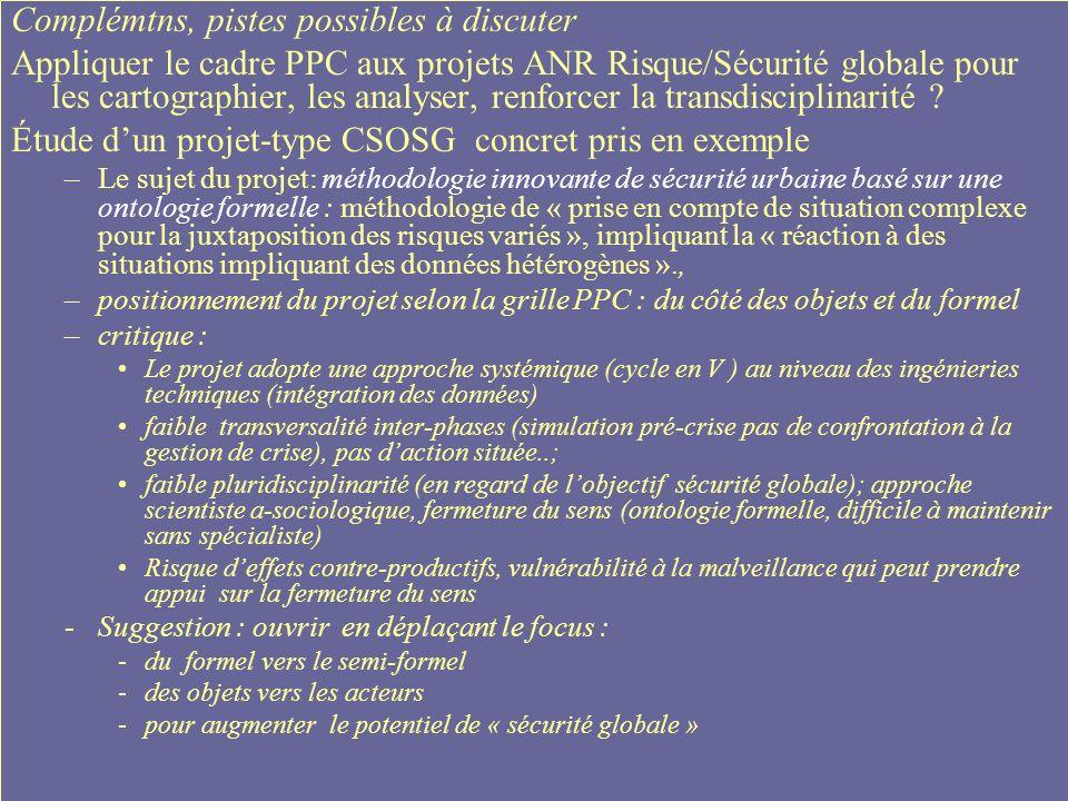 29 Complémtns, pistes possibles à discuter Appliquer le cadre PPC aux projets ANR Risque/Sécurité globale pour les cartographier, les analyser, renfor