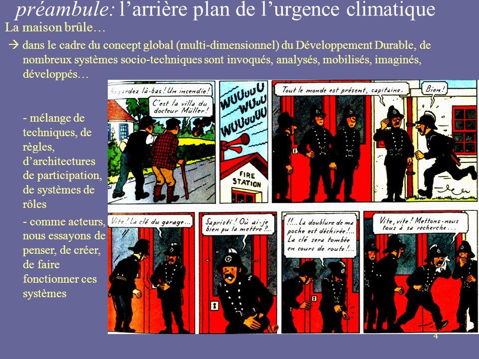 4 préambule: larrière plan de lurgence climatique La maison brûle… dans le cadre du concept global (multi-dimensionnel) du Développement Durable, de n