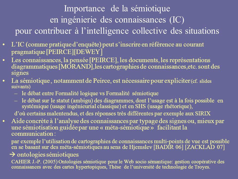 9 Importance de la sémiotique en ingénierie des connaissances (IC) pour contribuer à lintelligence collective des situations LIC (comme pratique denqu