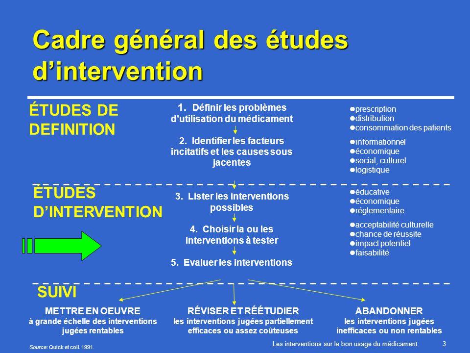 Les interventions sur le bon usage du médicament3 Cadre général des études dintervention ÉTUDES DE DEFINITION ÉTUDES DINTERVENTION SUIVI 1.
