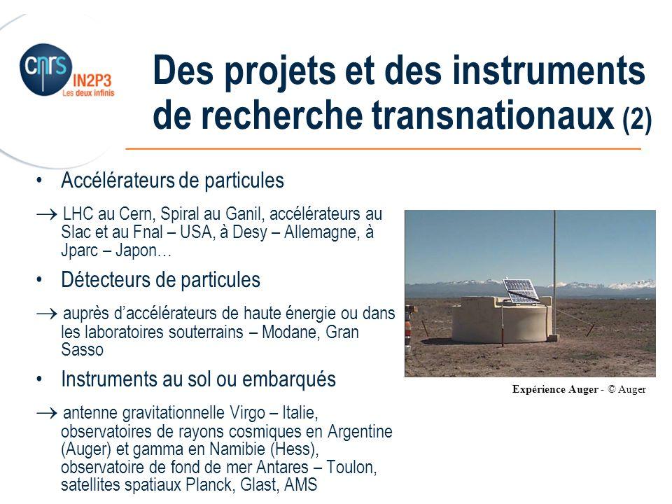______________________________________________ Des projets et des instruments de recherche transnationaux (2) Accélérateurs de particules LHC au Cern,