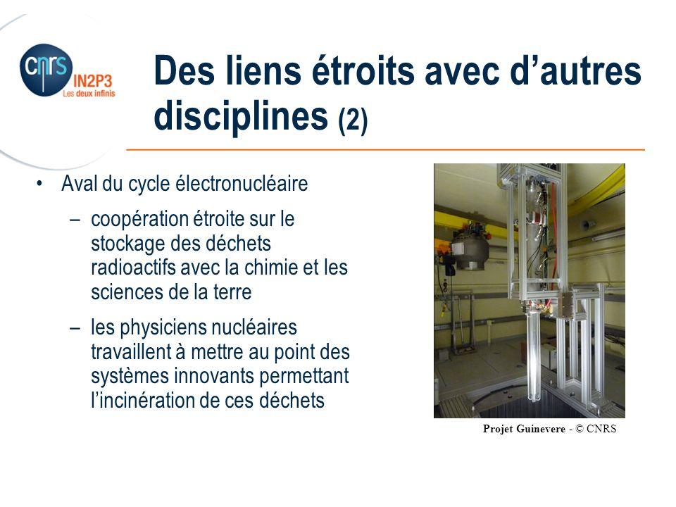 ______________________________________________ Des liens étroits avec dautres disciplines (2) Aval du cycle électronucléaire –coopération étroite sur
