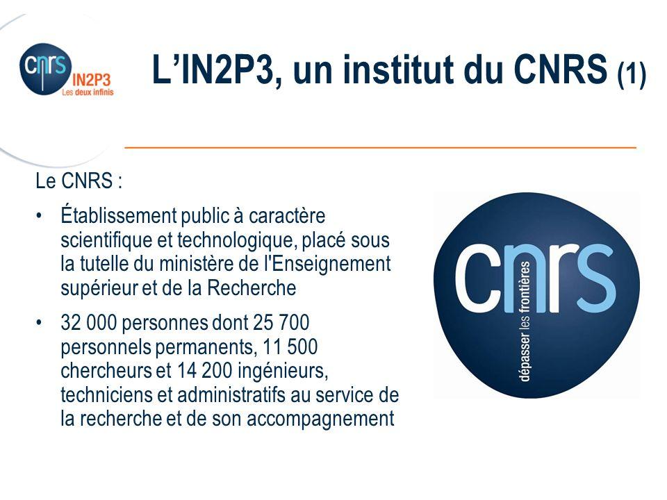 ______________________________________________ LIN2P3, un institut du CNRS (2) Le CNRS (suite) : 1 200 unités de recherche et de service une activité de recherche dans tous les champs de la connaissance grâce à 10 instituts thématiques, dont 2 sont nationaux : IN2P3 (créé en 1971) et INSU © CNRS/Dircom
