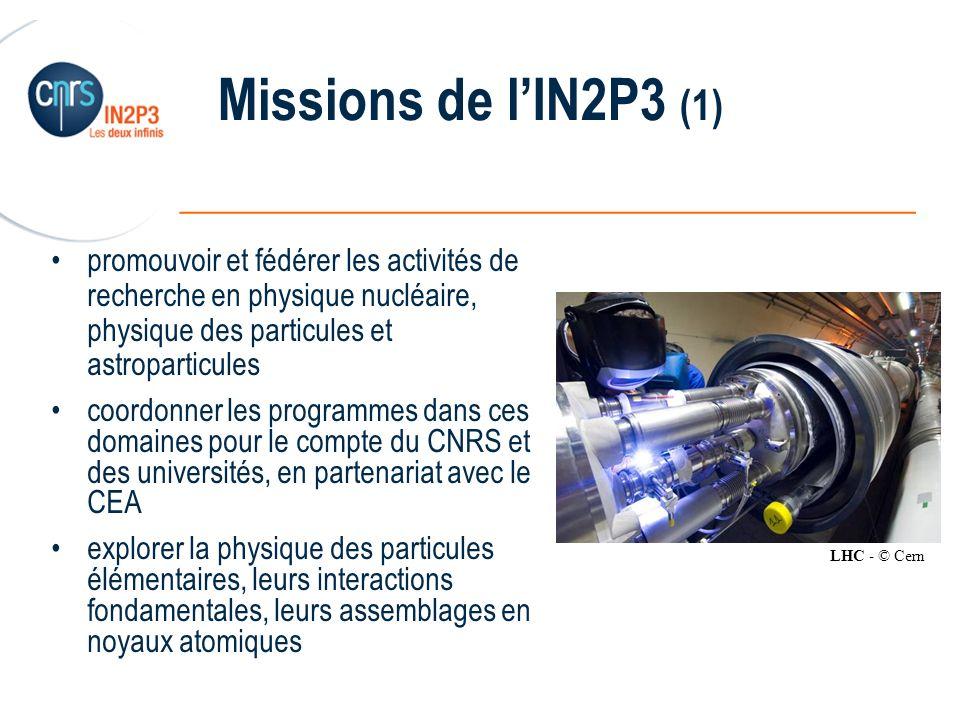 ______________________________________________ Missions de lIN2P3 (1) promouvoir et fédérer les activités de recherche en physique nucléaire, physique