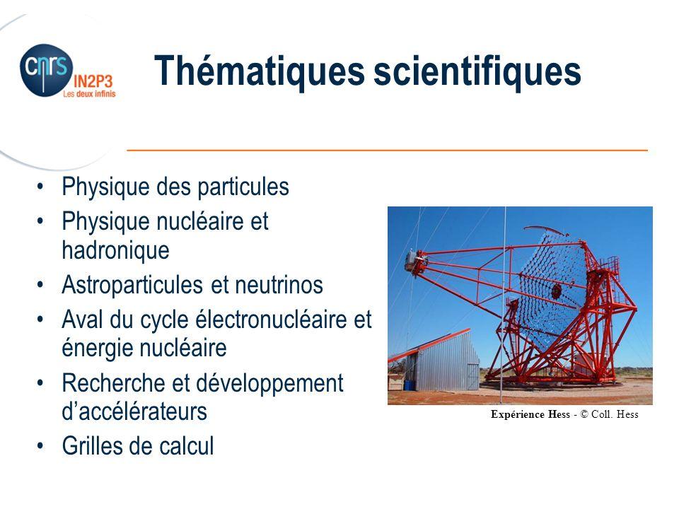 ______________________________________________ Thématiques scientifiques Physique des particules Physique nucléaire et hadronique Astroparticules et n