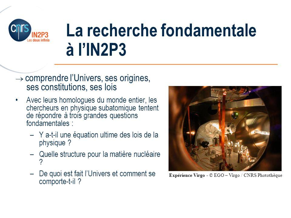 ______________________________________________ Des projets et des instruments de recherche transnationaux (1) Les recherches conduites par lIN2P3 nécessitent la mise en oeuvre de très grands instruments dédiés, complexes et coûteux collaborations ou projets de recherche très importants le plus souvent de dimension européenne ou internationale outils innovants car toujours situés à la limite de la technologie existante Projets Tesla, ILC - © Desy Hamburg