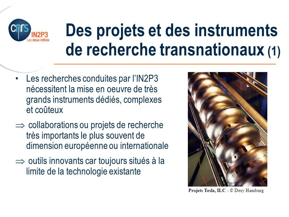 ______________________________________________ Des projets et des instruments de recherche transnationaux (2) Accélérateurs de particules LHC au Cern, Spiral au Ganil, accélérateurs au Slac et au Fnal – USA, à Desy – Allemagne, à Jparc – Japon… Détecteurs de particules auprès daccélérateurs de haute énergie ou dans les laboratoires souterrains – Modane, Gran Sasso Instruments au sol ou embarqués antenne gravitationnelle Virgo – Italie, observatoires de rayons cosmiques en Argentine (Auger) et gamma en Namibie (Hess), observatoire de fond de mer Antares – Toulon, satellites spatiaux Planck, Glast, AMS Expérience Auger - © Auger