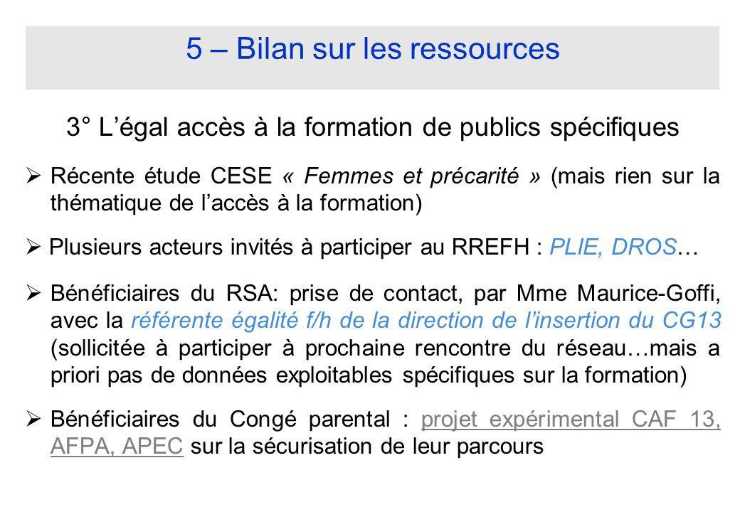 5 – Bilan sur les ressources 3° Légal accès à la formation de publics spécifiques Récente étude CESE « Femmes et précarité » (mais rien sur la thémati