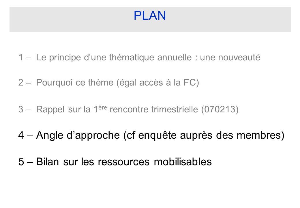 PLAN 1 – Le principe dune thématique annuelle : une nouveauté 2 – Pourquoi ce thème (égal accès à la FC) 3 – Rappel sur la 1 ère rencontre trimestriel