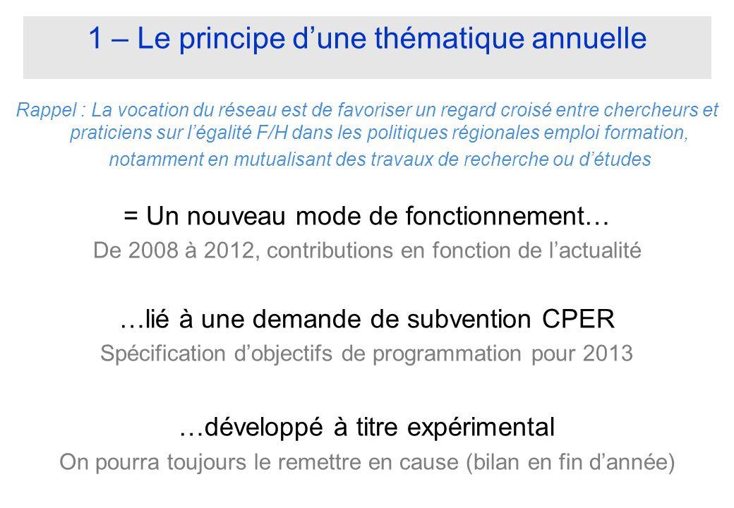1 – Le principe dune thématique annuelle Rappel : La vocation du réseau est de favoriser un regard croisé entre chercheurs et praticiens sur légalité