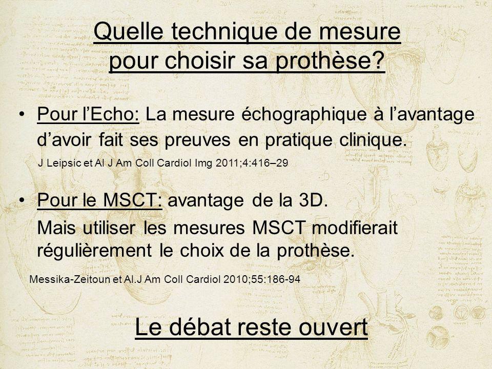 Quelle technique de mesure pour choisir sa prothèse? Pour lEcho: La mesure échographique à lavantage davoir fait ses preuves en pratique clinique. Pou