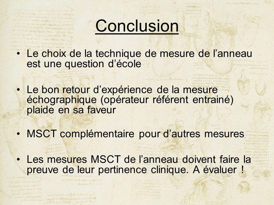 Conclusion Le choix de la technique de mesure de lanneau est une question décole Le bon retour dexpérience de la mesure échographique (opérateur référ
