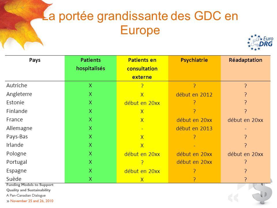 La portée grandissante des GDC en Europe Pays Patients hospitalisés Patients en consultation externe PsychiatrieRéadaptation AutricheX .