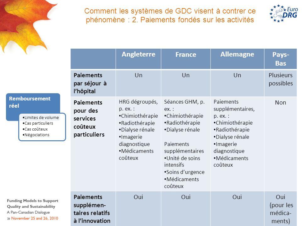 Comment les systèmes de GDC visent à contrer ce phénomène : 2.