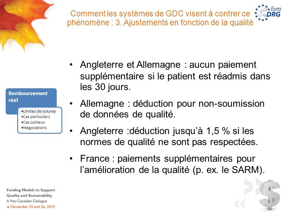 Comment les systèmes de GDC visent à contrer ce phénomène : 3.