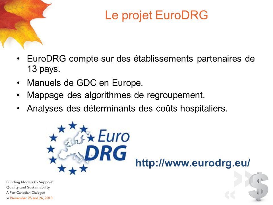 Le projet EuroDRG EuroDRG compte sur des établissements partenaires de 13 pays.