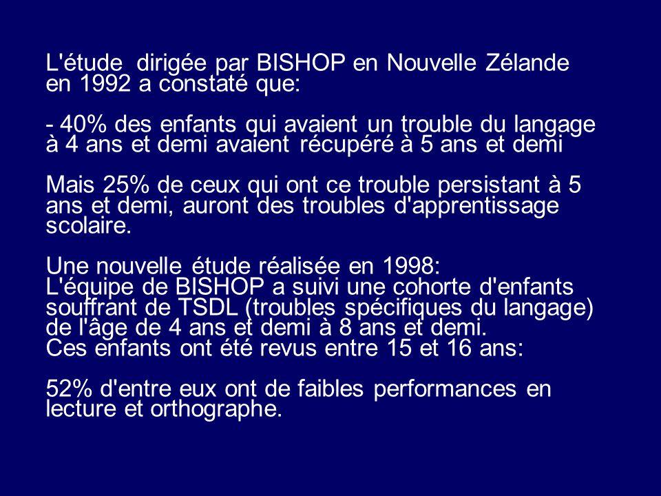 L'étude dirigée par BISHOP en Nouvelle Zélande en 1992 a constaté que: - 40% des enfants qui avaient un trouble du langage à 4 ans et demi avaient réc
