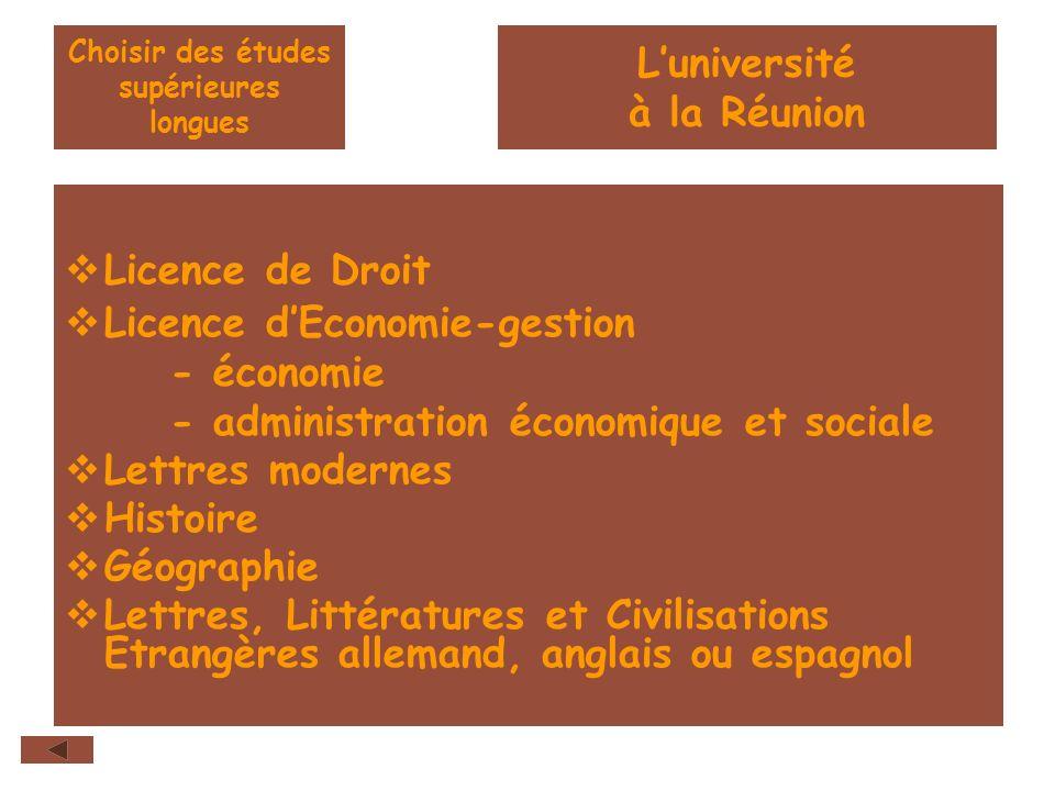 Choisir des études supérieures longues Licence de Droit Licence dEconomie-gestion - économie - administration économique et sociale Lettres modernes H