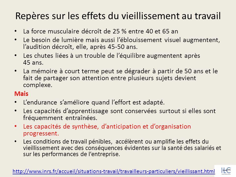 Repères sur les effets du vieillissement au travail La force musculaire décroît de 25 % entre 40 et 65 an Le besoin de lumière mais aussi léblouisseme