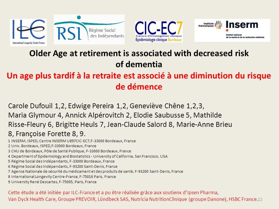 Older Age at retirement is associated with decreased risk of dementia Un age plus tardif à la retraite est associé à une diminution du risque de démen