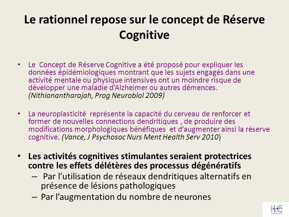 Le rationnel repose sur le concept de Réserve Cognitive Le Concept de Réserve Cognitive a été proposé pour expliquer les données épidémiologiques mont