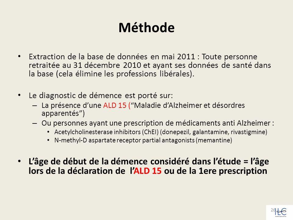 Méthode Extraction de la base de données en mai 2011 : Toute personne retraitée au 31 décembre 2010 et ayant ses données de santé dans la base (cela é
