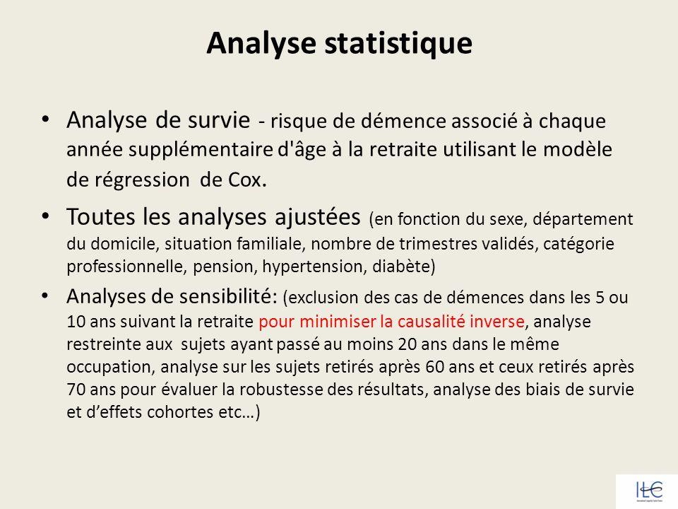 Analyse statistique Analyse de survie - risque de démence associé à chaque année supplémentaire d'âge à la retraite utilisant le modèle de régression