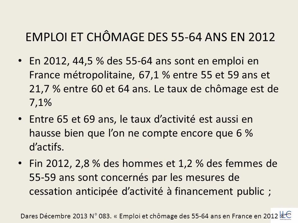 En 2012, 44,5 % des 55-64 ans sont en emploi en France métropolitaine, 67,1 % entre 55 et 59 ans et 21,7 % entre 60 et 64 ans. Le taux de chômage est