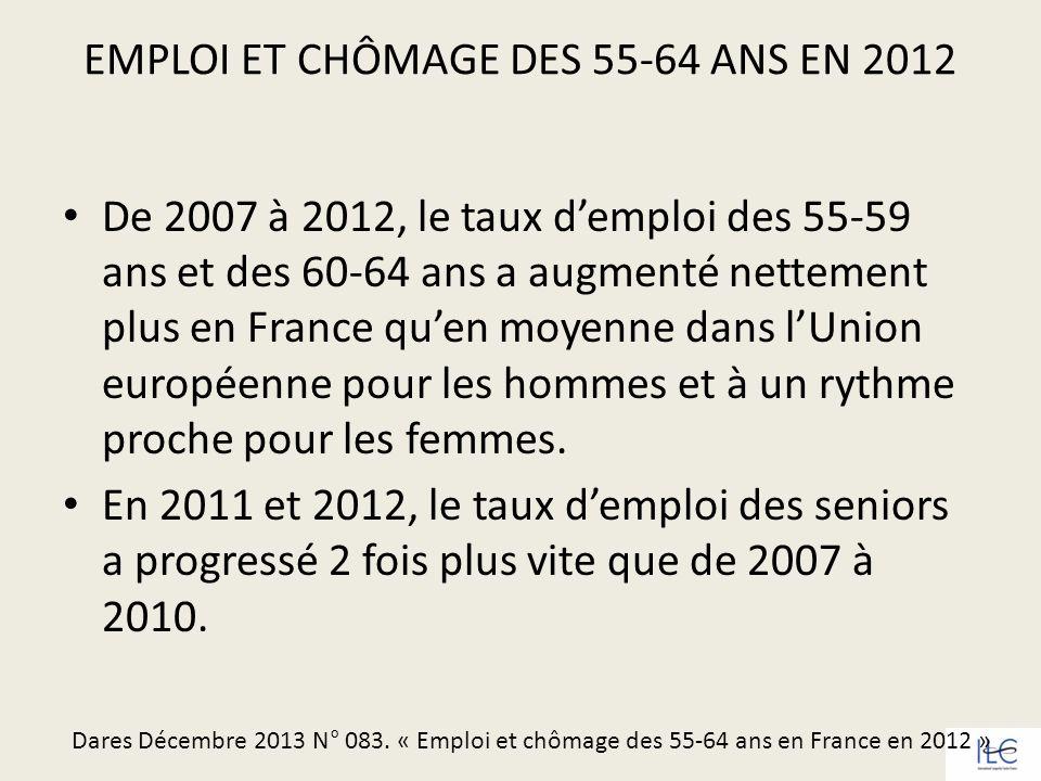 EMPLOI ET CHÔMAGE DES 55-64 ANS EN 2012 De 2007 à 2012, le taux demploi des 55-59 ans et des 60-64 ans a augmenté nettement plus en France quen moyenn