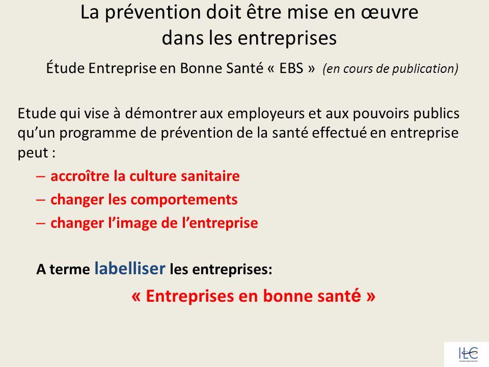 La prévention doit être mise en œuvre dans les entreprises Étude Entreprise en Bonne Santé « EBS » (en cours de publication) Etude qui vise à démontre